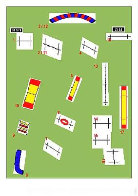 A1 Plan